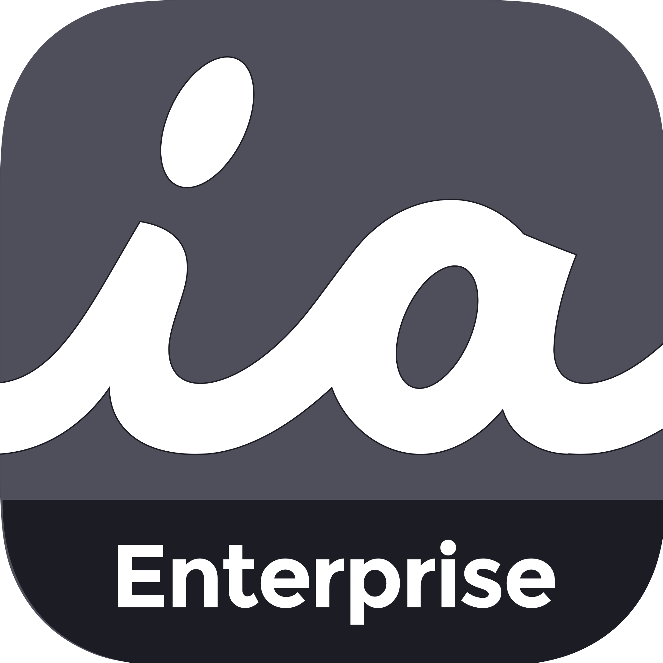 Marketplace for Enterprise Software